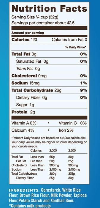 gluten-nutrition
