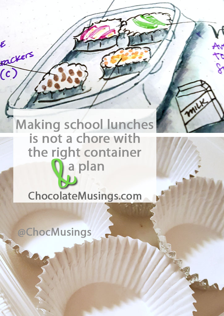 School lunch list planning bullet journal mind map layout