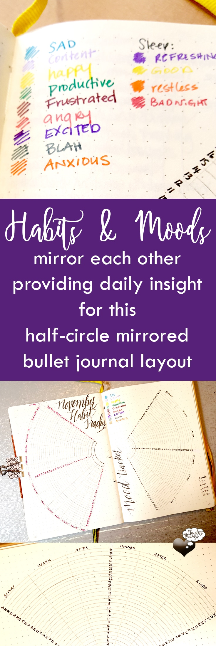 Habits and Moods mirror each other & provide daily insight, half-circled mirrored bullet journal layout, Habit and Mood Tracker