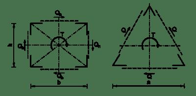 Typowe przekroje kratownic wielopasowych
