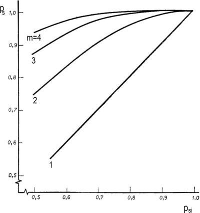 wykres-równoległy