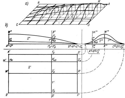 Płat powierzchni klinowej, rozpięty nad prostokątnym rzutem, którego liniami brzegowymi są prost