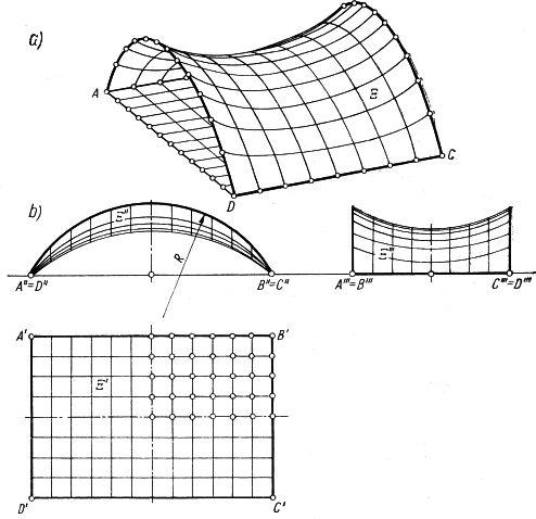 Płat powierzchni rozpięty nad postokątnym rzutem, ograniczony dwoma łukami okręgów