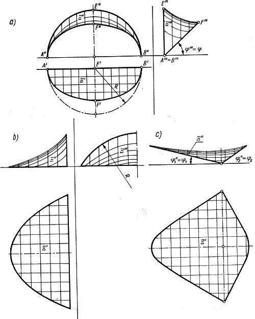 Płat powierzchni ograniczonych liniami krzywymi