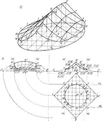 Konstrukcje geometryczne prowadzące do wydzielenia płata powierzchni translacyjnej