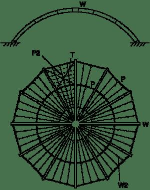 Efekt elementowy kopuły