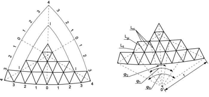 Podział trójkąta sferycznego metodą Tarnaia