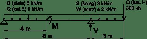 Schemat-P3