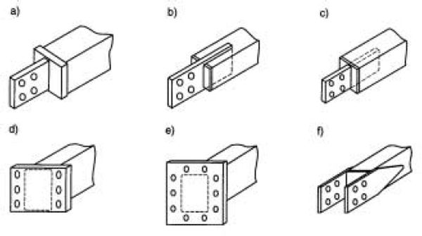 Kratownice RHS montażowe 1
