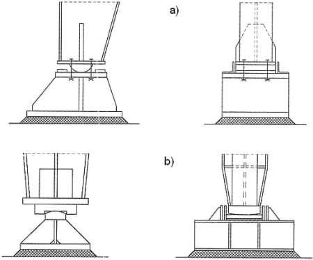 przegubowe konstrukcje stóp