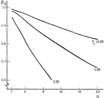 Wykres-szeregowy
