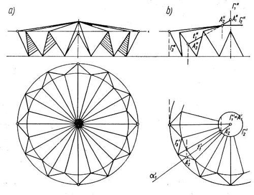 Powierzchnia prostoliniowa nad kołowym (gwiaździstym) rzutem;