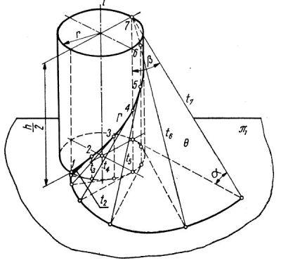 Sposób tworzenia powierzchni śrubowej prostoliniowej, rozwijalnej