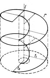 Powierzchnia śrubowa, prostoliniowa, rozwijalna - zwyczajna