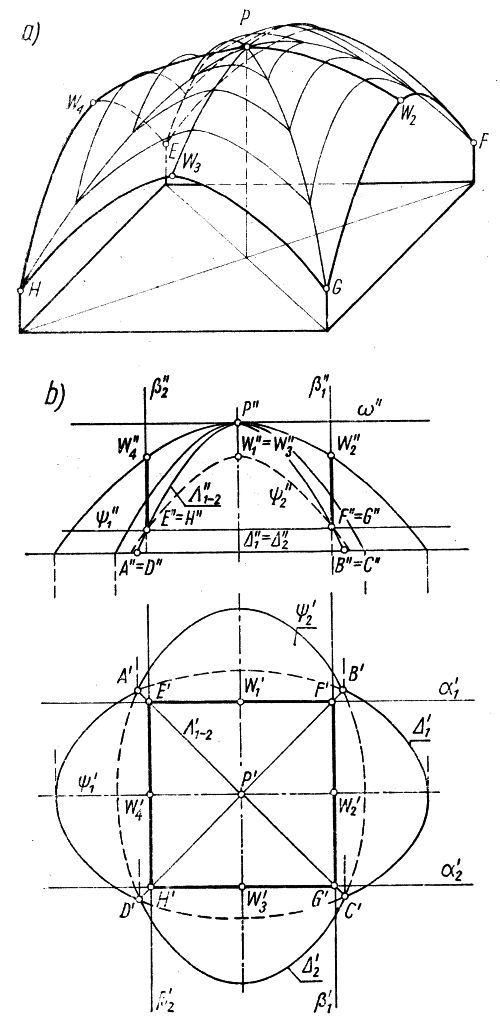 Przenikanie się dwóch płatów paraboloidy eliptycznej