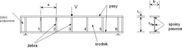 oznaczenia-scinanie-2