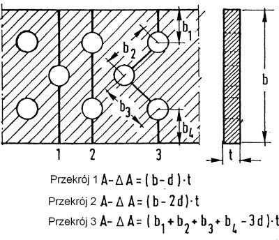 Przykład wyznaczania przekroju netto elementu rozciąganego