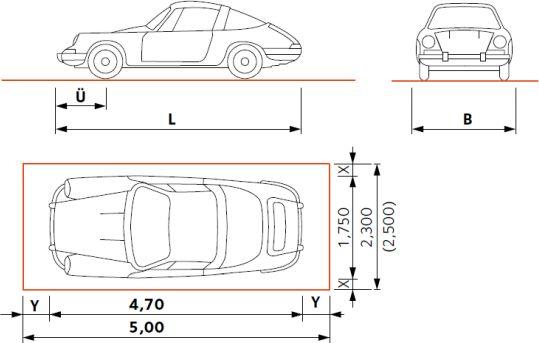 Rys. 3 Wymairy stanowiska postojowego samochodu osobowego