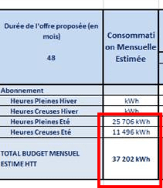 Simulation-fournisseur-electricite-consommations