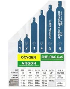 It would seem that bottles may be refered to as size oxygen given by the following table but old nomenclature such mc and  for acetylene also tom   welding pages rh chollato