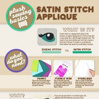 Infographic: Satin Stitch Applique
