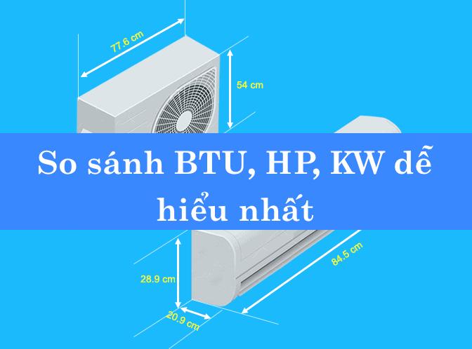 So sánh cái đại lượng đo BTU, HP, KW