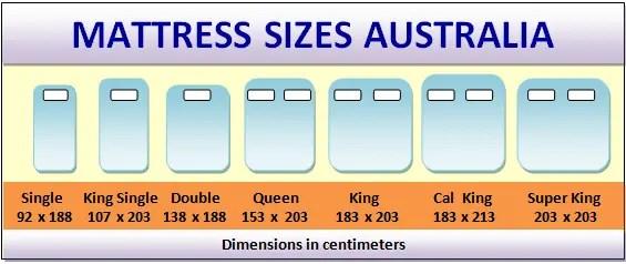 Australian Mattress Sizes