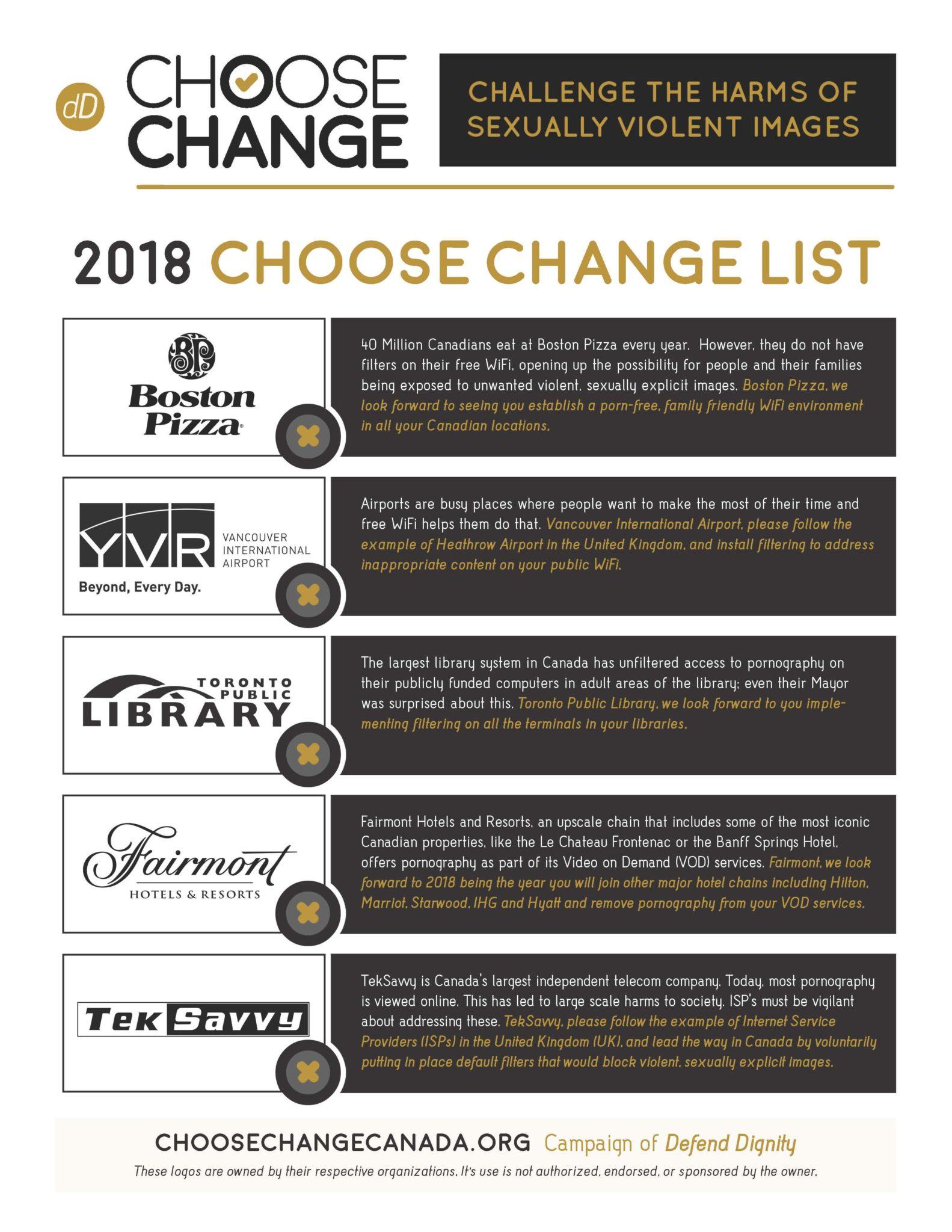 Choose Change 2018 List