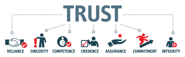 trust-facebook-amazon-google