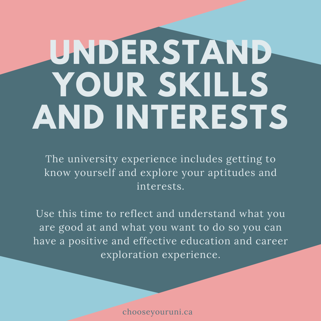 """Dark teal, turquoise, and pink background with very light blue text that reads, """"Understand your skills and interests. The university experience includes getting to know yourself and explore your aptitudes and interests. Use this time to reflect and understand what you are good at and what you want to do so you can have a positive and effective education and career exploration experience. Chooseyouruni.ca"""""""