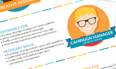 Roles Needed for Self-serve Media Buying Infographic