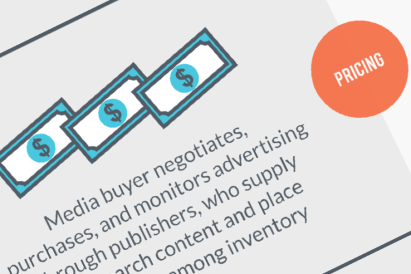 Traditional vs Programmatic Media Buying Infographic Resources Page