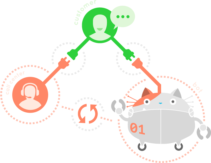 frictionless agent bot customer service