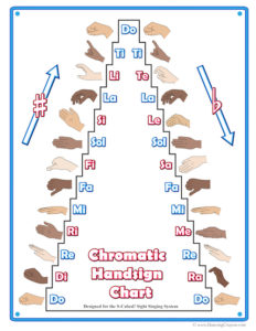 kodaly ladder - chromatic