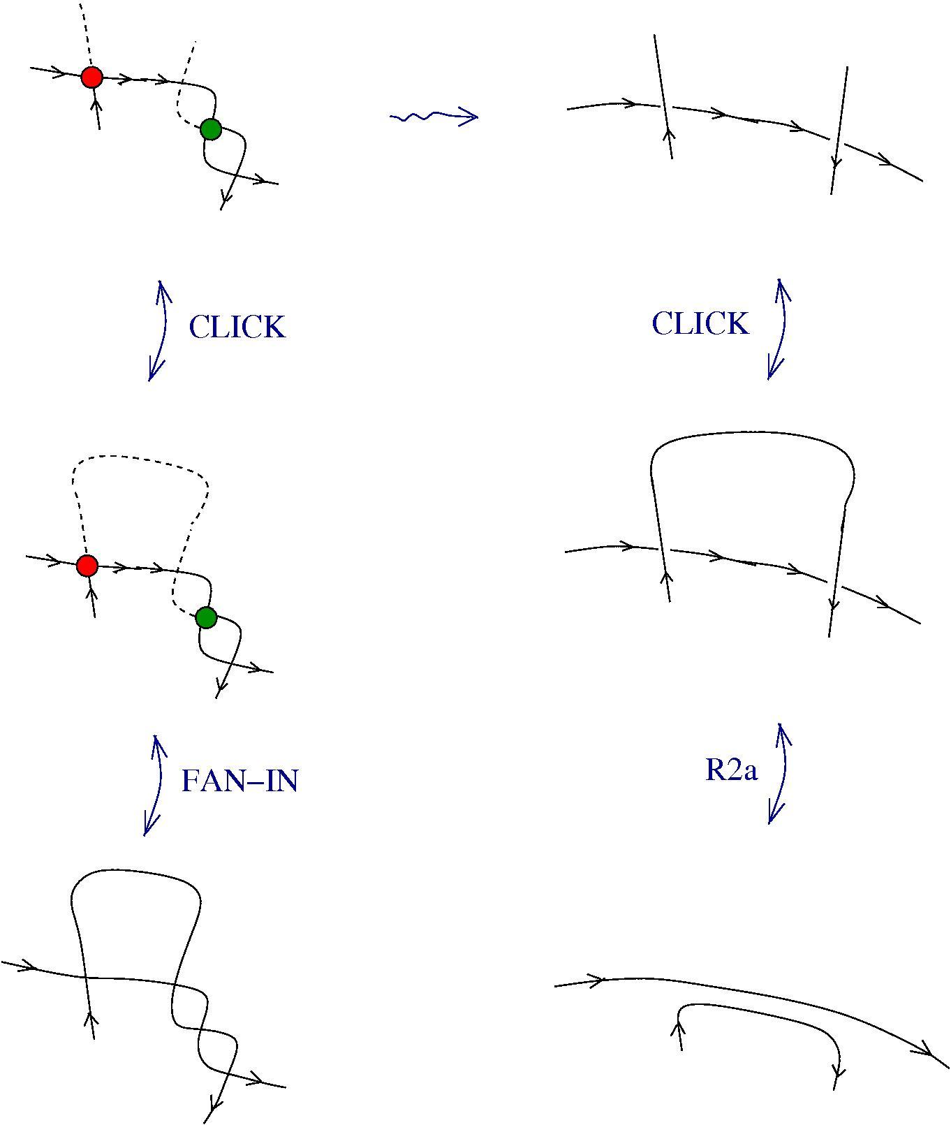 Knot Diagrams