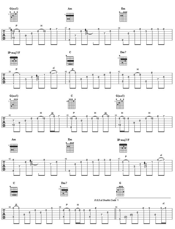 我們都被忘了 - 謝安琪 - 吉他譜 - Chord4