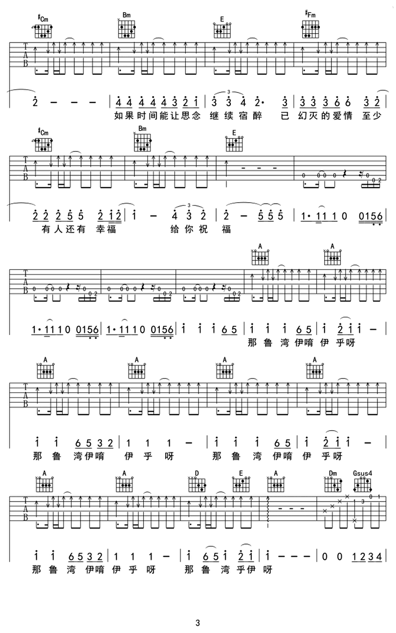 除了愛你還能愛誰 - 動力火車 - 吉他譜 - Chord4
