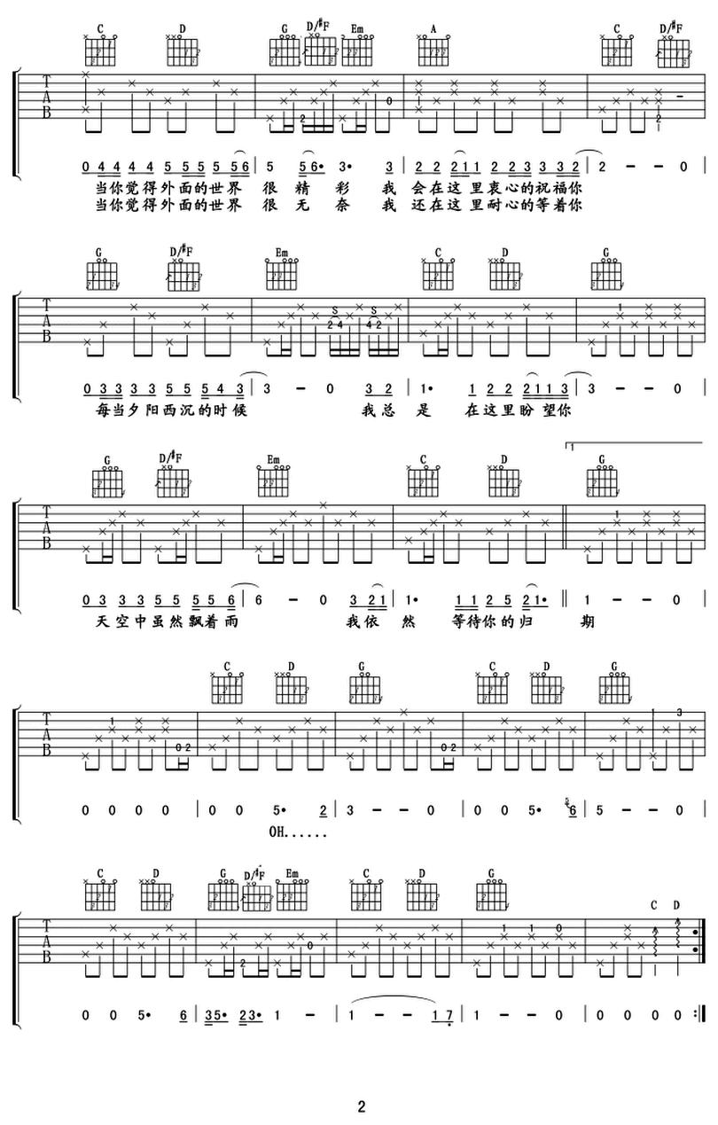 外面的世界 - 莫文蔚 - 吉他譜 - Chord4