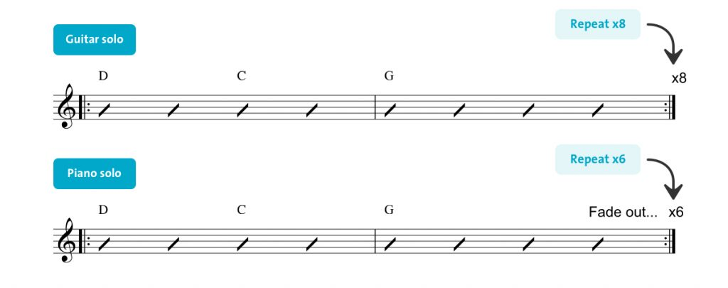 Sweet home alabama video guitar lesson, with animated tabs and chord diagrams for beginner guitarists. Sweet Home Alabama Guitar Chords Tabs And Lyrics Blog Chordify Tune Into Chords