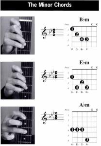 kunci gitar tangan kiri