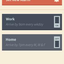 Alarms List