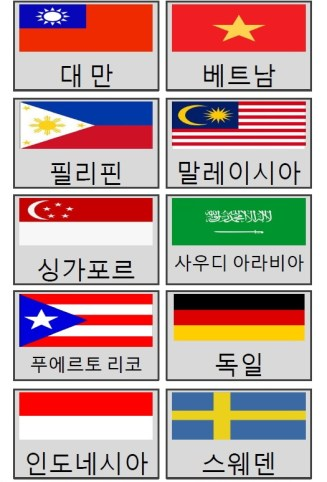 countries-in-korean-flash-cards-2