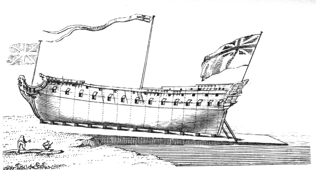 Falconer - Ship on slipway
