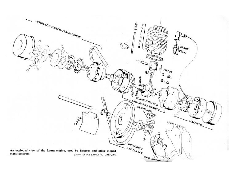 1982 Vw Vanagon Engine Diagram