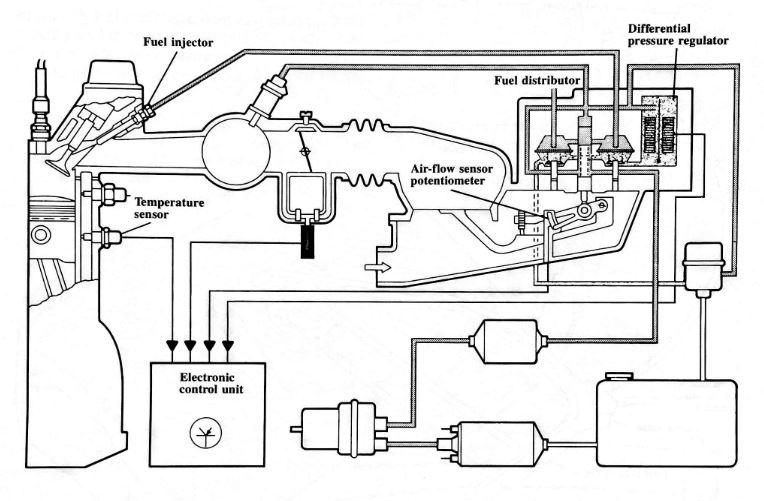 2002 Volkswagen Jetta Gls Exhaust System