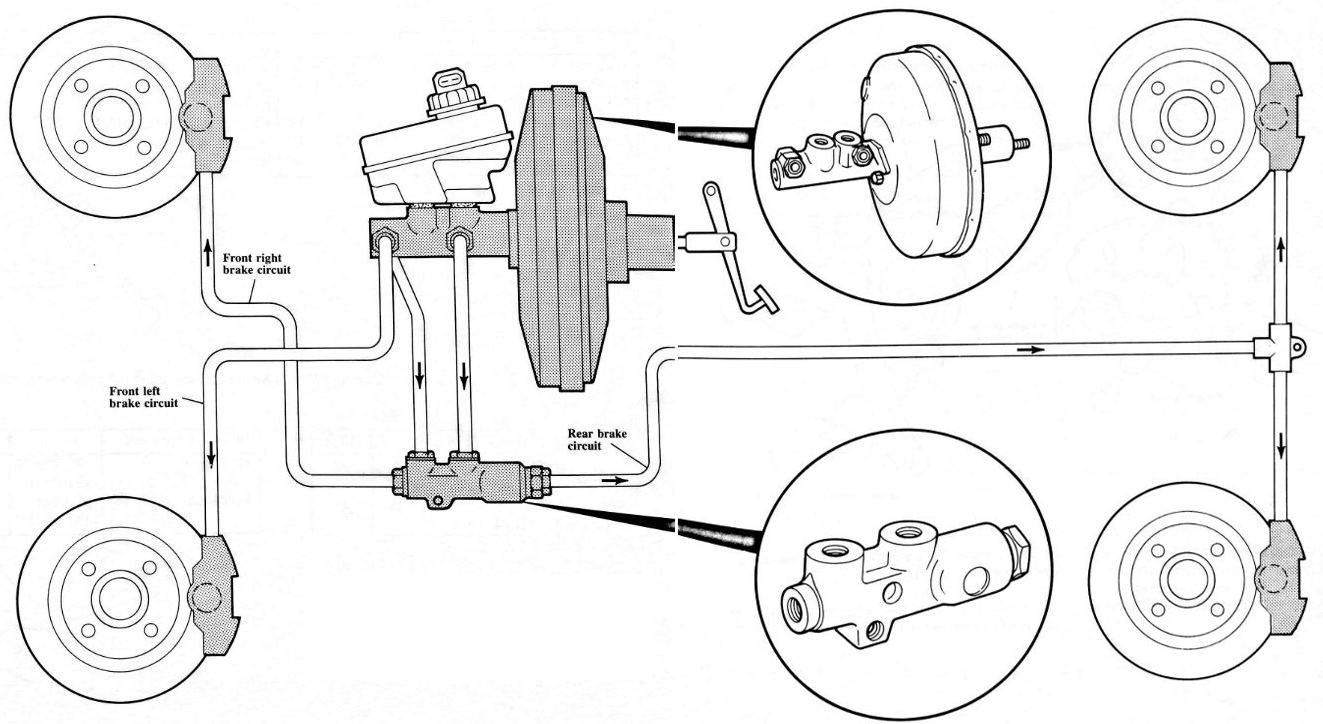 hight resolution of a 10 diameter power brake booster with integrated master cylinder is lighter and more compact and produces a high degree of power assist