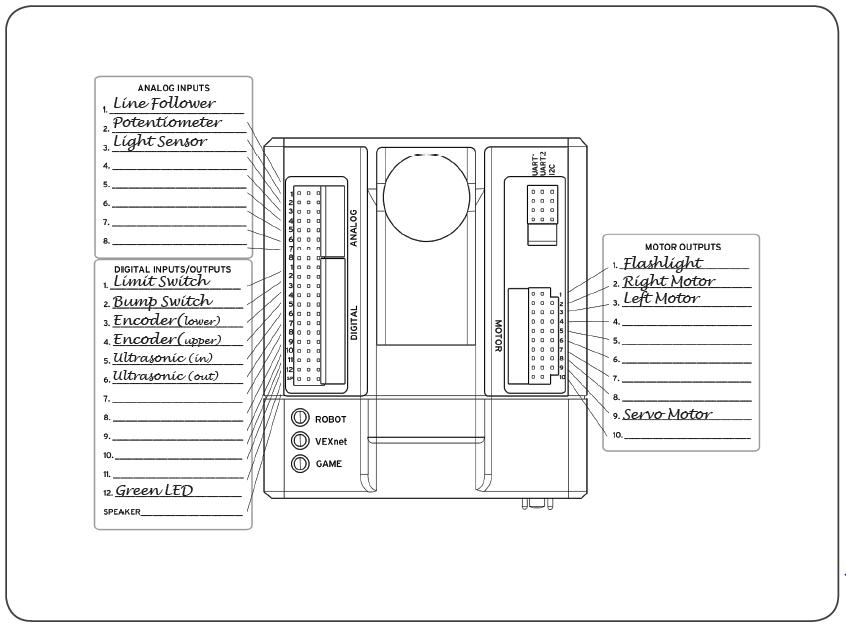 Vex Cortex Wiring Diagram : 25 Wiring Diagram Images