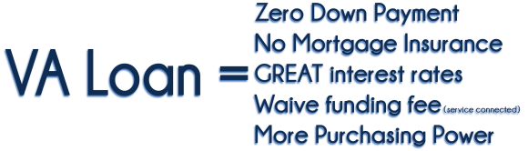 VA Loan Zero down, No Mortgage Insurance. Best mortgage rates available.