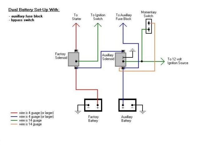 dual battery solenoid wiring diagram  pioneer eeq mosfet