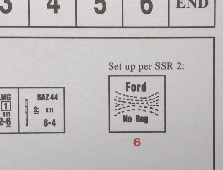 Ford Counters